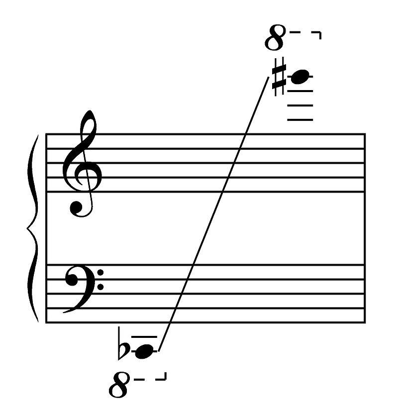 Range of harp.JPG