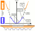 Relação dispersão massa efetiva cristal.png