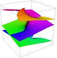 Riemann surface arcsin.jpg