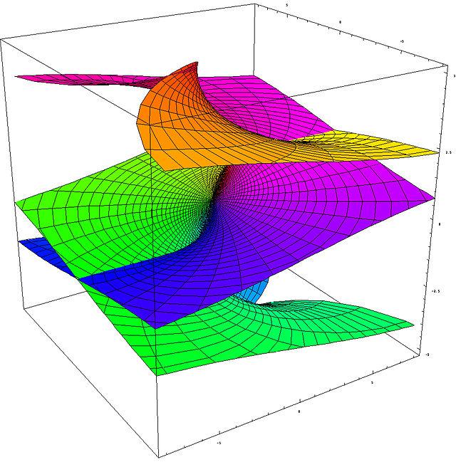 Superficie de Riemann - Wikiwand