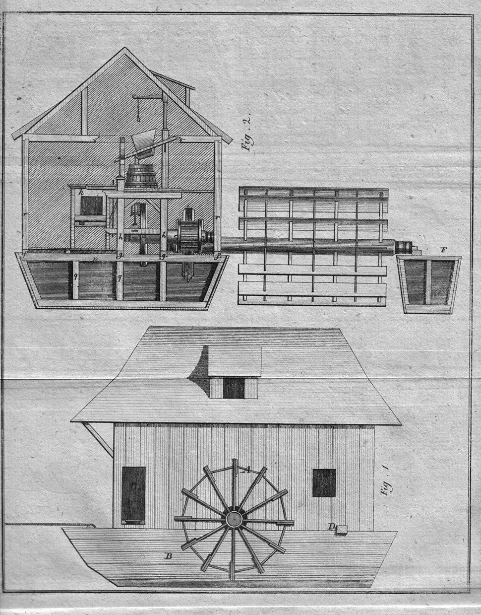 Schiffmuehle02