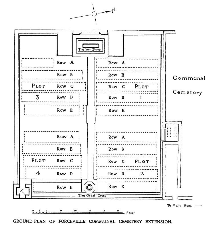 Site plan for the Forceville Communal Cemetery Extension