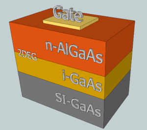 Two-dimensional electron gas - Heterostructure corresponding to the band edge diagram above.