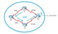 TOPO EN OSPF.png