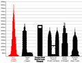 Tallest Buildings new2.png