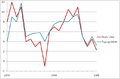 Taylor-Zins und Tagesgeldsatz.png