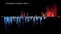 Temperature Bar Chart Asia-China-Gansu-1901-2020--2021-07-13.png