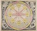Theoria trium superiorum planetarum - CBT 5870180.jpg