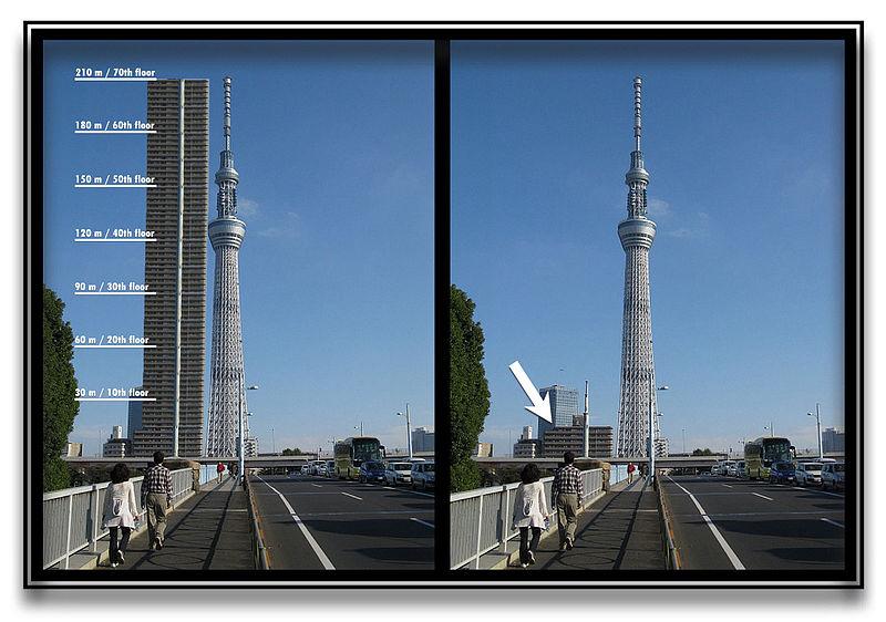 File:Tokyo Sky Tree1 (scale).jpg