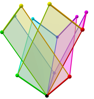 Tree of weak orderings in concertina cube 512.png