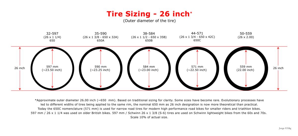 Технические характеристики шин и дисков 02-en.png