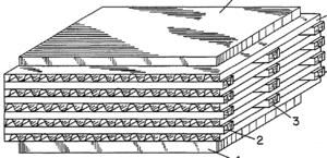 Corrugated plastic - Image: U Spatent 4820468 fig 1