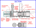 Uniflow Engine Section Details.png