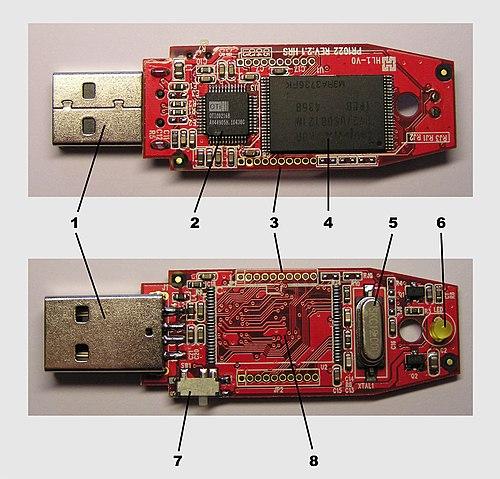 En USBhukommelse uden den ydre skal.
