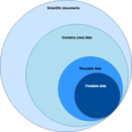 Venn-diagram-of-data.png