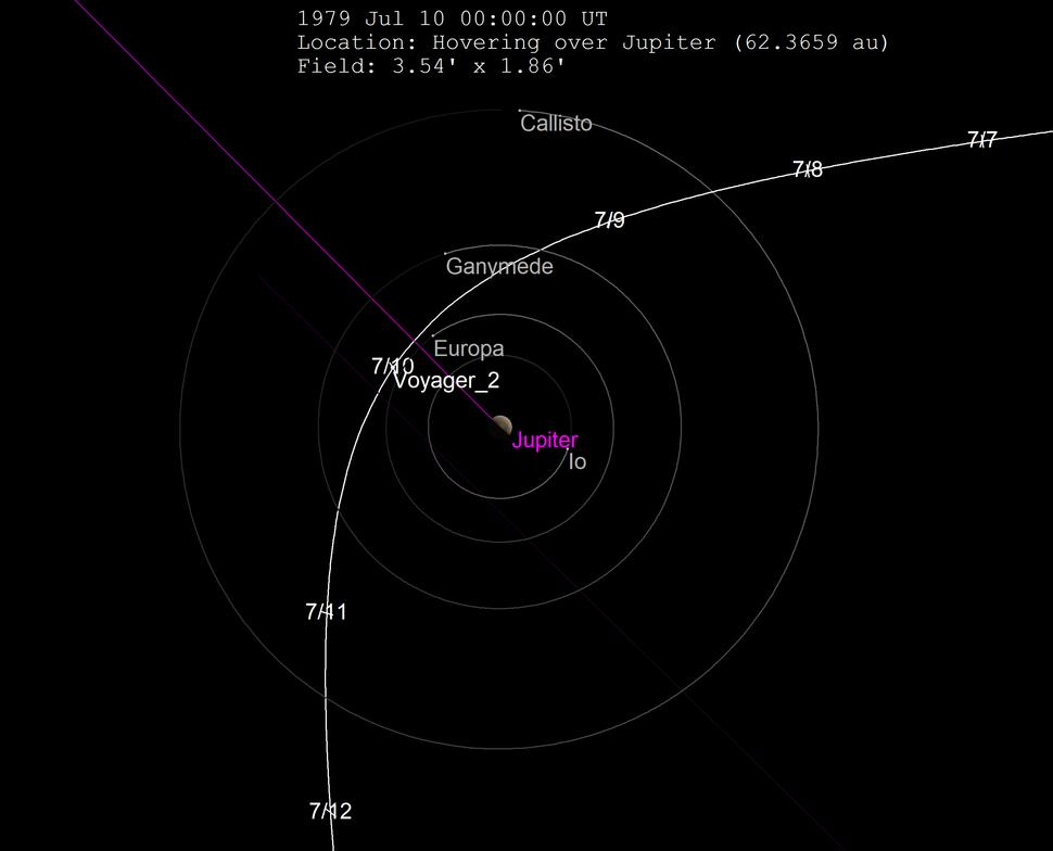 Voyager-2 Jupiter-flyby July-10-1979