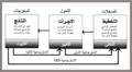خطوات البحث الاجرائي.png