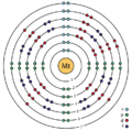 109 meitnerium (Mt) enhanced Bohr model.png