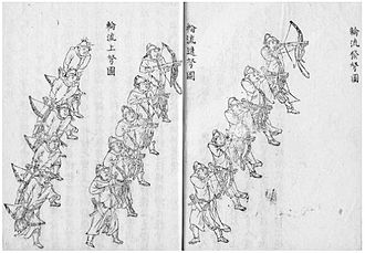 History of crossbows - Illustration of a Ming volley fire formation using crossbows. From Cheng Zongyou 程宗猷, Jue zhang xin fa 蹶張心法 ca. 1621.