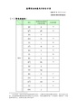 20061014 ROC-EDU Taiwanese Romanization System.pdf