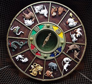 English: The carvings with Chinese Zodiac on t...
