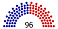 82nd Senate.png