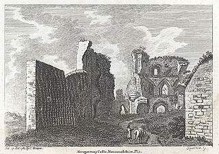 Abergavenny Castle, Monmouthshire
