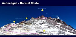 meaning of aconcagua