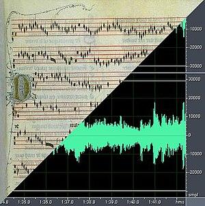 Imagen que muestra la evolución de la música