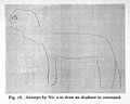 Aphasia, attempt to draw an elephant. Wellcome L0023676.jpg