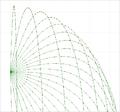 Ballistic curve.png