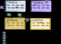 Basic-wiki-interlinks.png