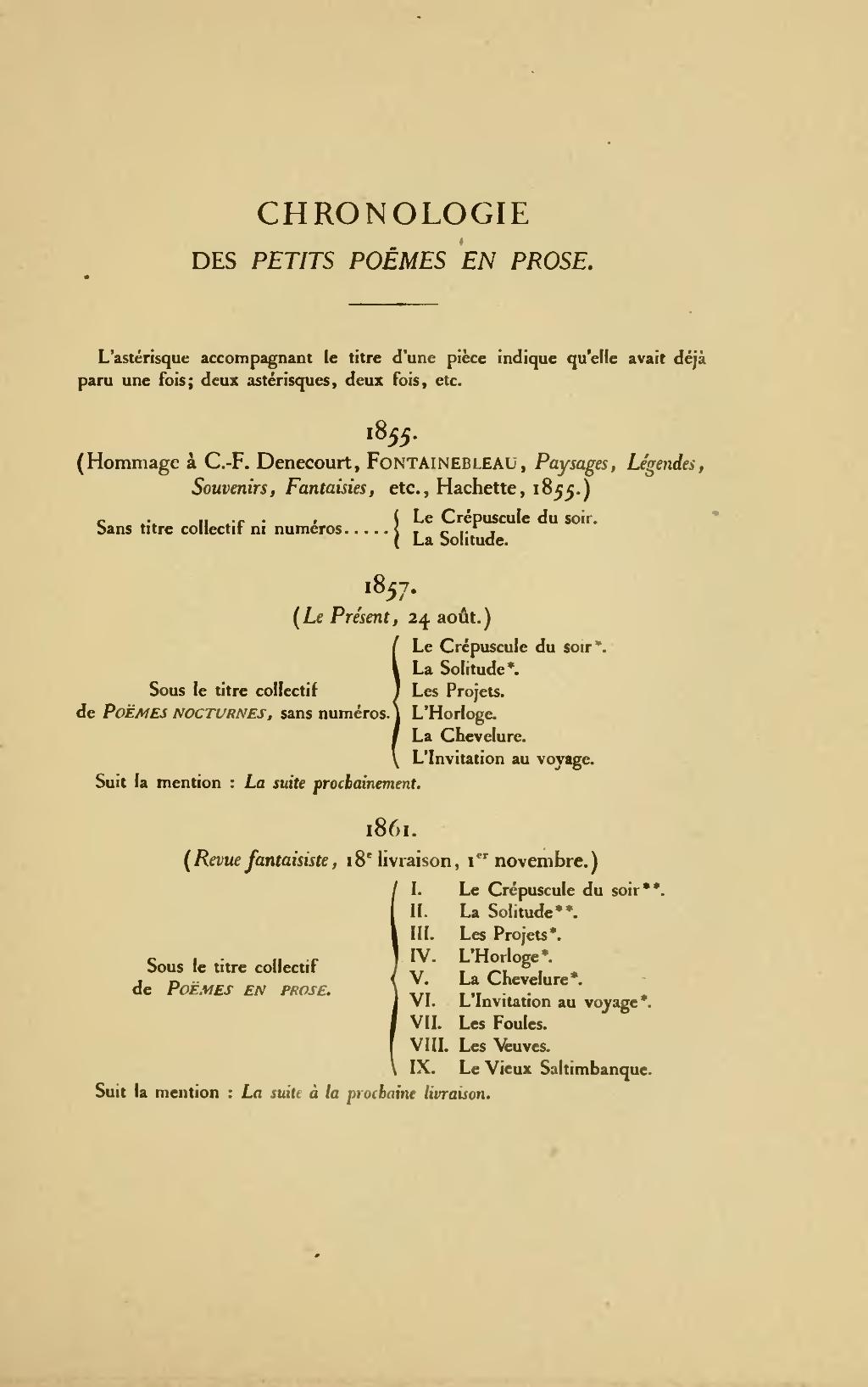 Baudelaire Invitation Au Voyage was beautiful invitation sample