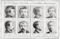 Bertillon - Identification anthropométrique (1893) 337 n&b.png