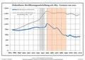 Bevölkerungsentwicklung Hohenfinow.pdf