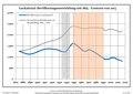 Bevölkerungsentwicklung Luckaitztal.pdf
