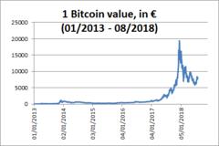 la plateforme mtgox déséquilibre le bitcoin