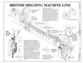 British Molding Machine Line - Southern Ductile Casting Company, Bessemer Foundry, 2217 Carolina Avenue, Bessemer, Jefferson County, AL HAER ALA,37-BES,5- (sheet 7 of 9).png
