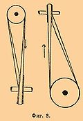 Brockhaus and Efron Encyclopedic Dictionary b66 706-3.jpg