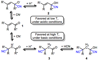 Hydrocyanation of unsaturated carbonyl compounds - Image: C Nmech