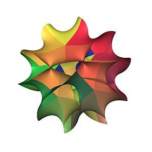 Calabi–Yau manifold - A 2D slice of the 6D Calabi–Yau quintic manifold.