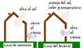 Casa de montania y casa desierto.png