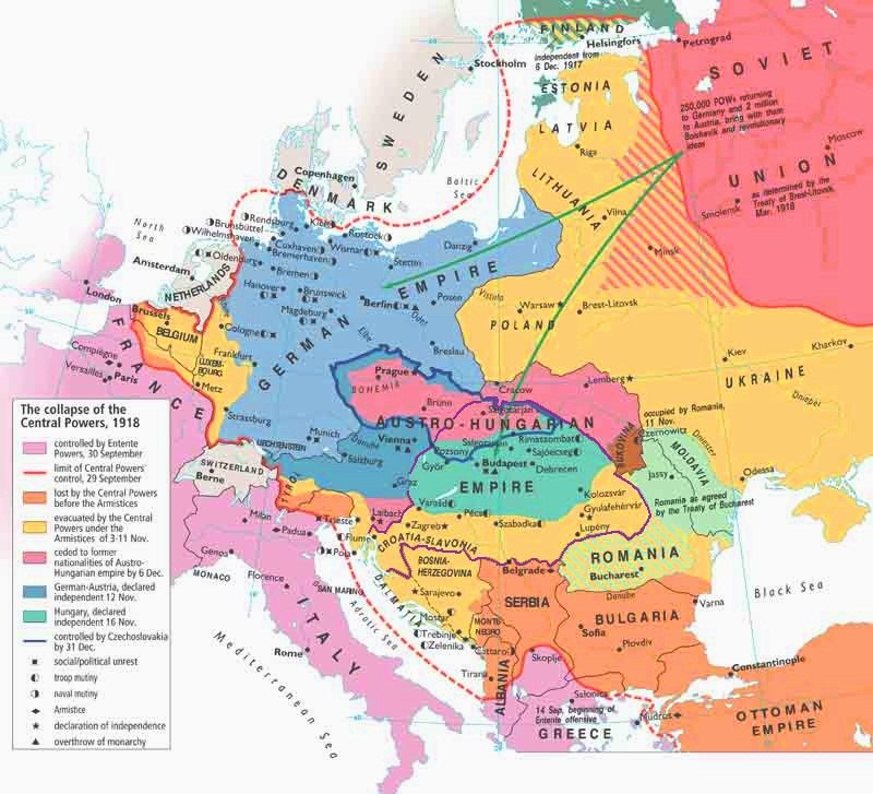 Collapse of the Central Powers