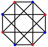 Complex polygon 2-4-4 bipartite graph.png