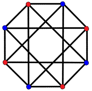 Complete bipartite graph - Image: Complex polygon 2 4 4 bipartite graph