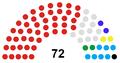 Congo Senate.png
