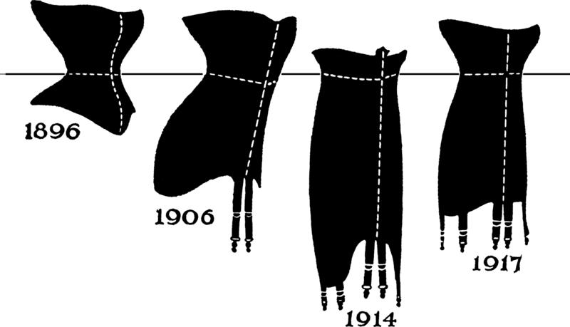 Historia de la moda:siglo XX décadas 01,10,20,30,40,50.(2)   Taringa!