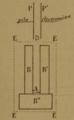 Curie - Recherches sur les substances radioactives, 1903, Fig. 5.png