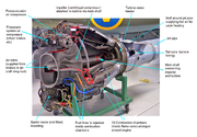 A picture of an early centrifugal engine (DH Goblin II) sectioned to show its internal components