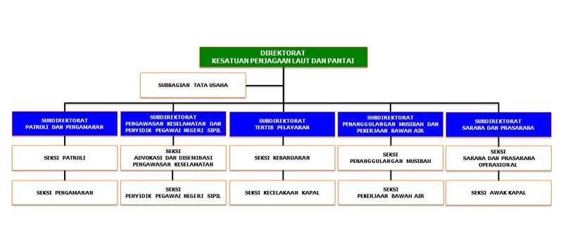 File:DIT-KPLP.png